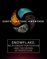 Feature thumb snowflake relationship purification and the design of perfection earth nature and weather